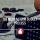 The Medium Term Budget Process